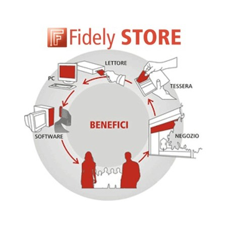 Software per gift e fidely card Fidely STORE